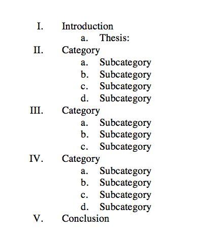 Department of Leadership Studies Dissertation Formatting Guide